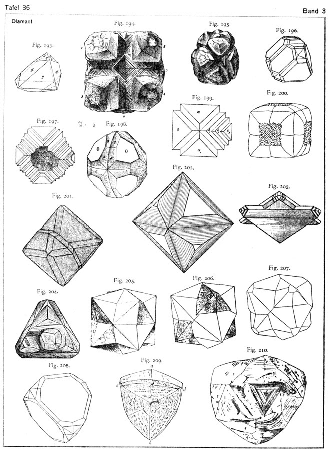 Diamond Crystal Diagrams from Goldschmidt's Atlas der