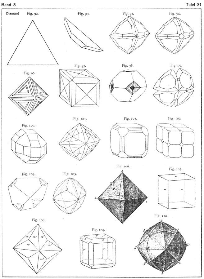 Diamond Crystal Diagrams from Goldschmidt's Atlas der Krystalformen